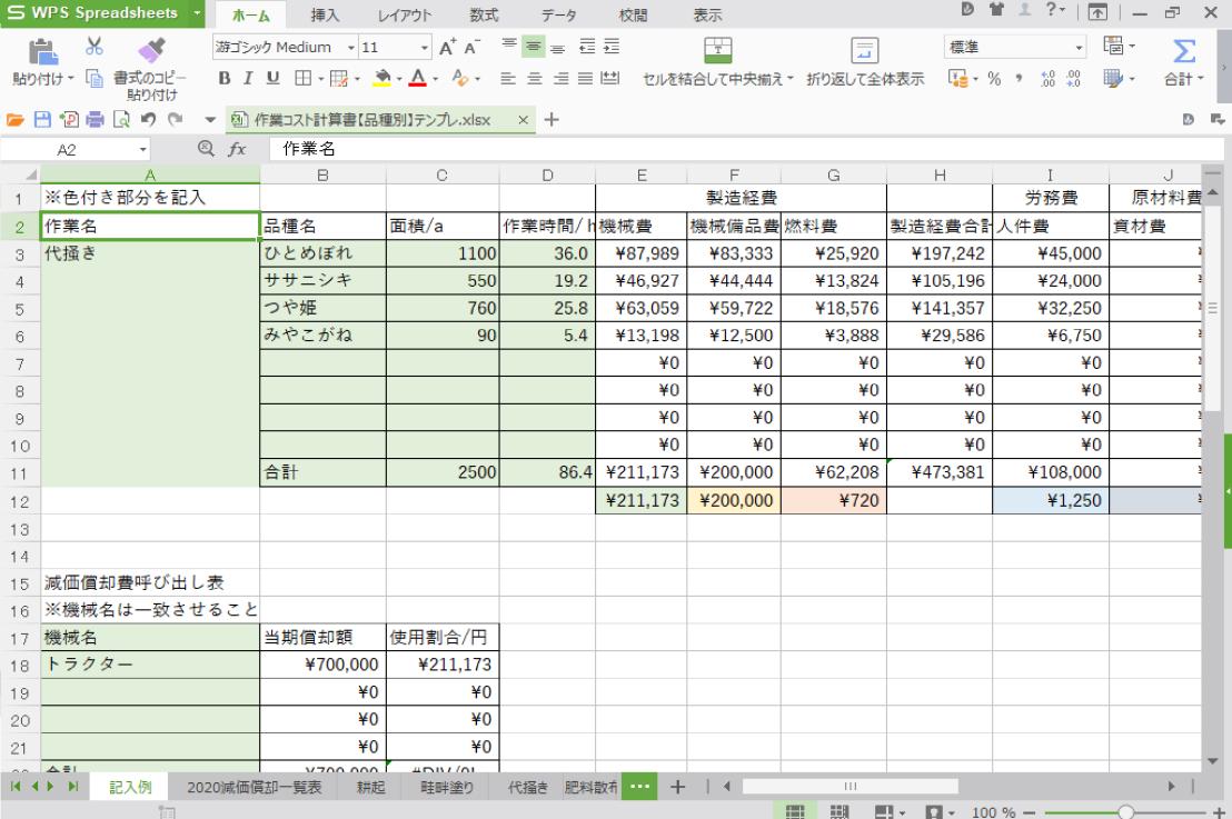 水稲、品種別、作業コスト計算書を作りました。